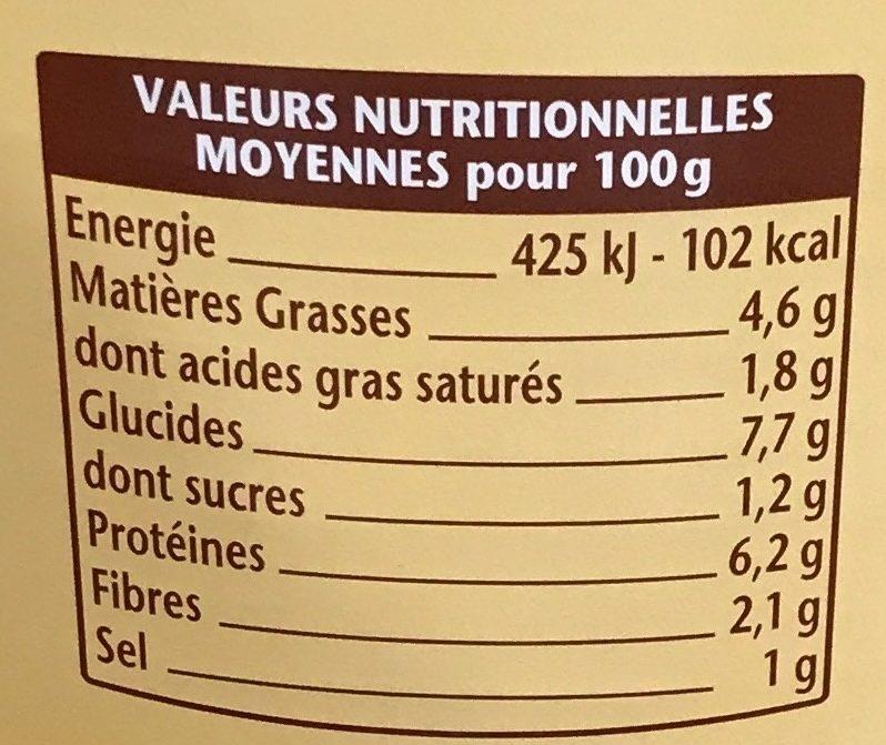 Les Saucisses aux Lentilles - Informations nutritionnelles - fr