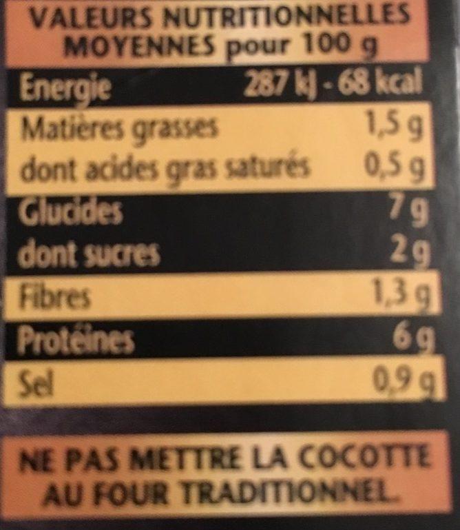 Le Bœuf du Limousin, Pommes de Terre Anisées & Pineau des Charentes - Informations nutritionnelles - fr