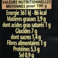 Volaille à la Crème d'Isigny et jeunes carottes - Informations nutritionnelles