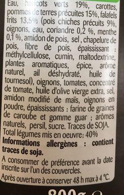 Falafel menthe et coriandre - Ingrédients