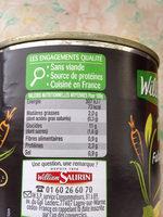 Falafel menthe et coriandre - Informations nutritionnelles