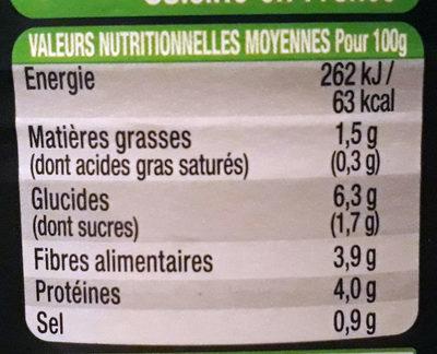 Boulettes de soja & tomates, fèves & carottes à la Provencale - Informations nutritionnelles