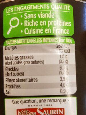 Boulettes de soja et tomates - Informations nutritionnelles - fr