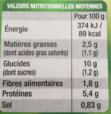 Lasagnes végétales - Nutrition facts - fr