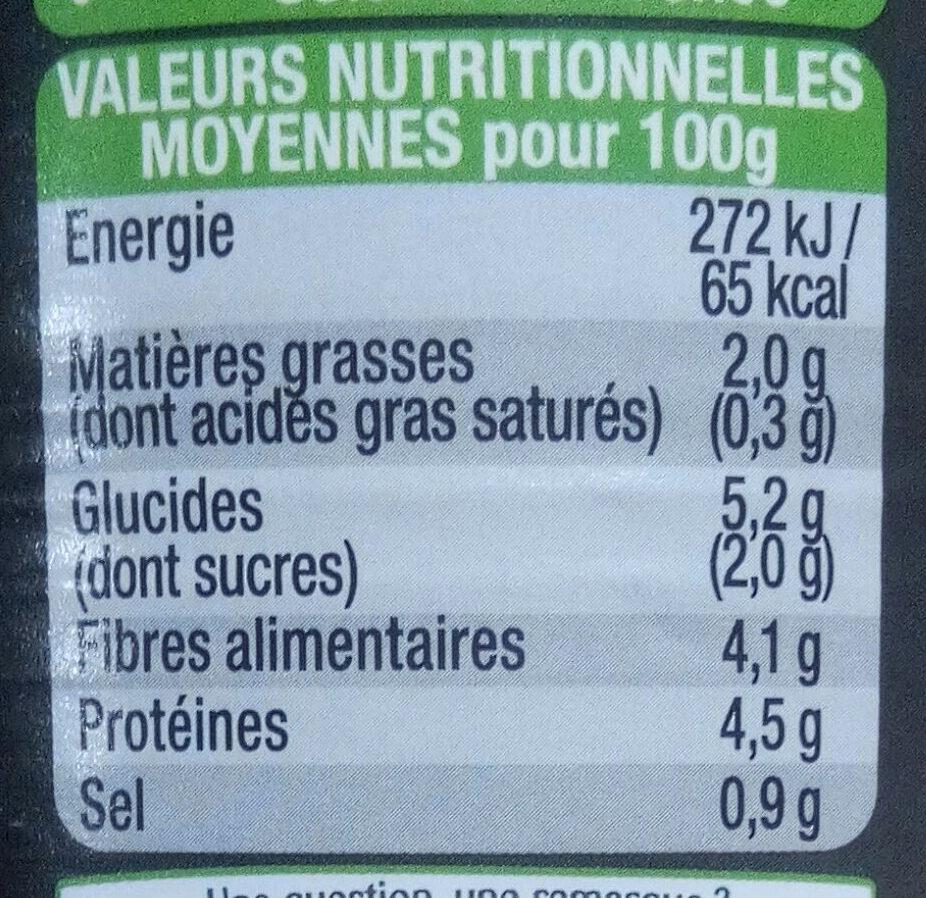 Bouchées de soja et légumes - Nutrition facts