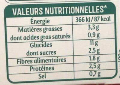 Lasagnes légumes du soleil et gorgonzola - Informations nutritionnelles - fr