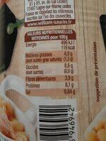 Cassoulet mitonné - Voedingswaarden - fr