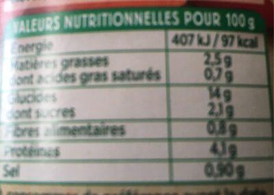 Ravioli à l'ancienne - Informations nutritionnelles - fr