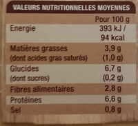 Porc aux lentilles bio - Voedingswaarden - fr