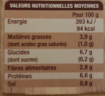 Porc aux lentilles bio - Informations nutritionnelles