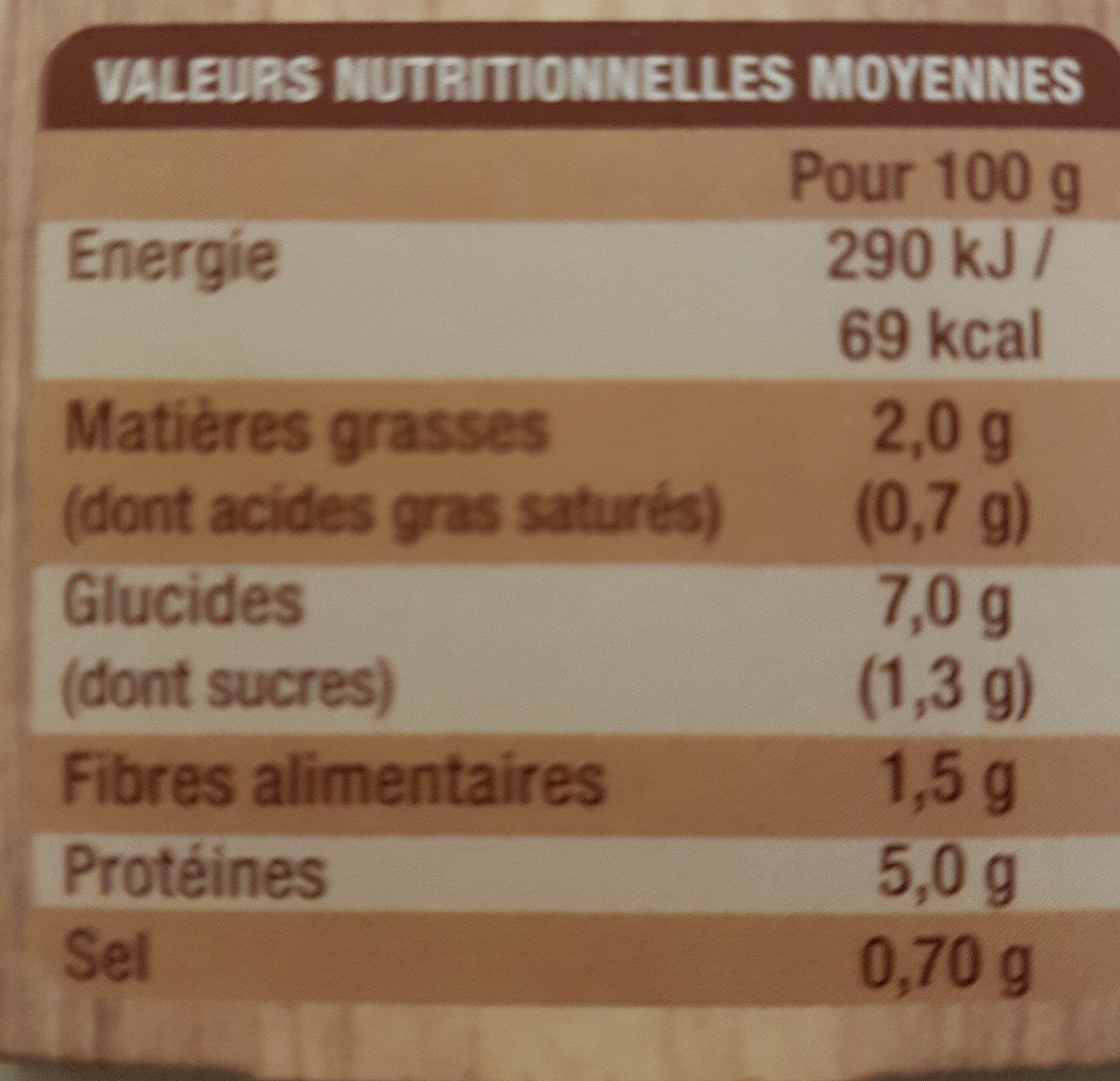 Poulet & jardinière de légumes - Informations nutritionnelles - fr