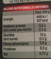 Émincés de poulet sauce curry et son riz basmati lait de coco - Informations nutritionnelles - fr