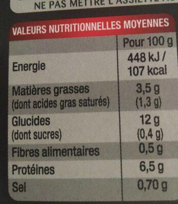 Émincés de poulet sauce curry et son riz basmati lait de coco - Nutrition facts - fr