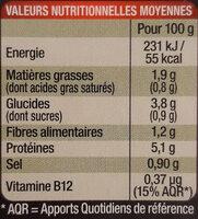 Sauté de Veau et ses petits légumes - Informations nutritionnelles - fr