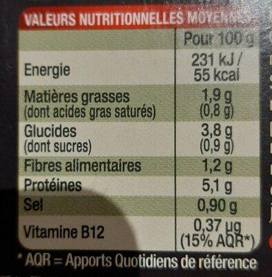 Sauté de veau et ses petits légumes - Valori nutrizionali - fr