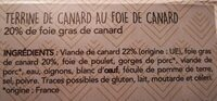 3 terrines de canard - Ingredients - fr