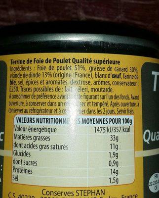 Terrine de foie de poulet - Ingrédients