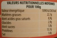 Terrine de Volaille aux Champignons - Nutrition facts