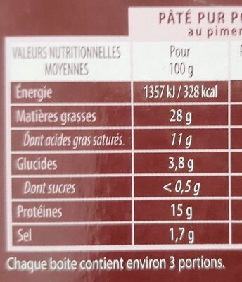 Pâté au jambon au piment d'Espelette - Nährwertangaben - fr