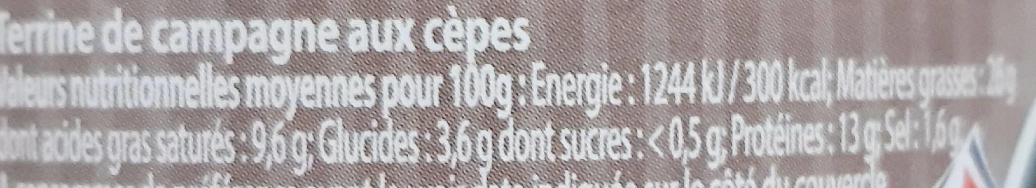 Terrine de Campagne aux Cèpes - Informations nutritionnelles - fr