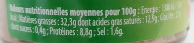 Pâté 'Apéro' olives vertes - Nährwertangaben