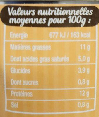 Langue de boeuf sauce au cidre - Informations nutritionnelles - fr