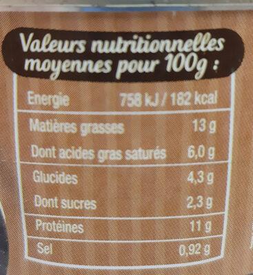 Langue de bœuf sauce madère - Informations nutritionnelles - fr
