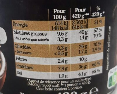 Saucisses de Toulouse aux lentilles - Nährwertangaben - fr