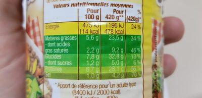 Saucisses aux Lentilles - 5