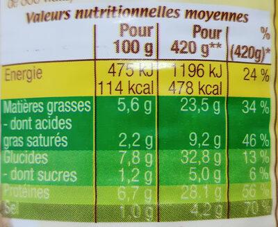 Saucisses aux Lentilles - Informations nutritionnelles - fr