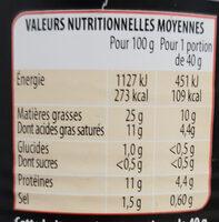 Saucisses Cocktail Apéro Nature - Informations nutritionnelles - fr