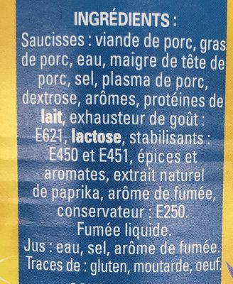Saucisses cocktail - Ingrédients