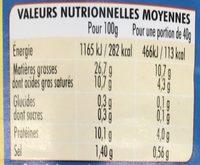 Saucisses cocktail - Informations nutritionnelles