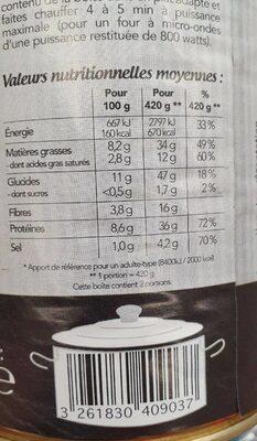 Cassoulet à la saucisse de Toulouse - Voedingswaarden - fr