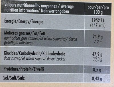 Blondie - Nutrition facts - fr