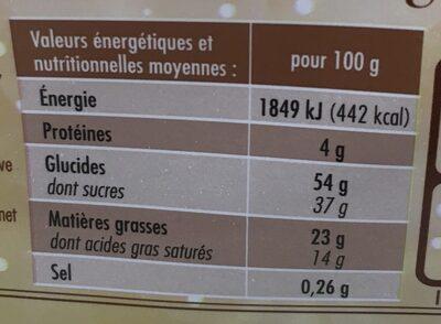 Bûche pur beurre au café - Nutrition facts - fr