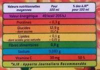 Nectar de goyave rose - Informations nutritionnelles - fr