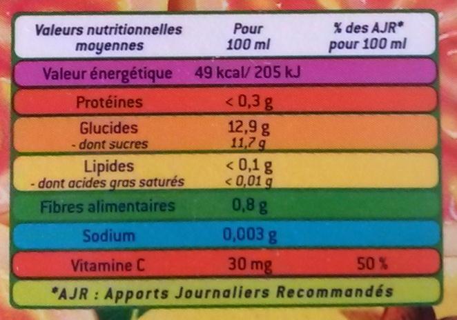 Nectar de goyave rose - Informations nutritionnelles