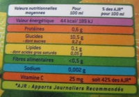 Jus d'orange des tropiques - Informations nutritionnelles - fr
