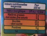 Royal ti gouté - Informations nutritionnelles - fr