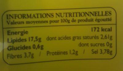 Olives vertes douces - Nutrition facts - fr