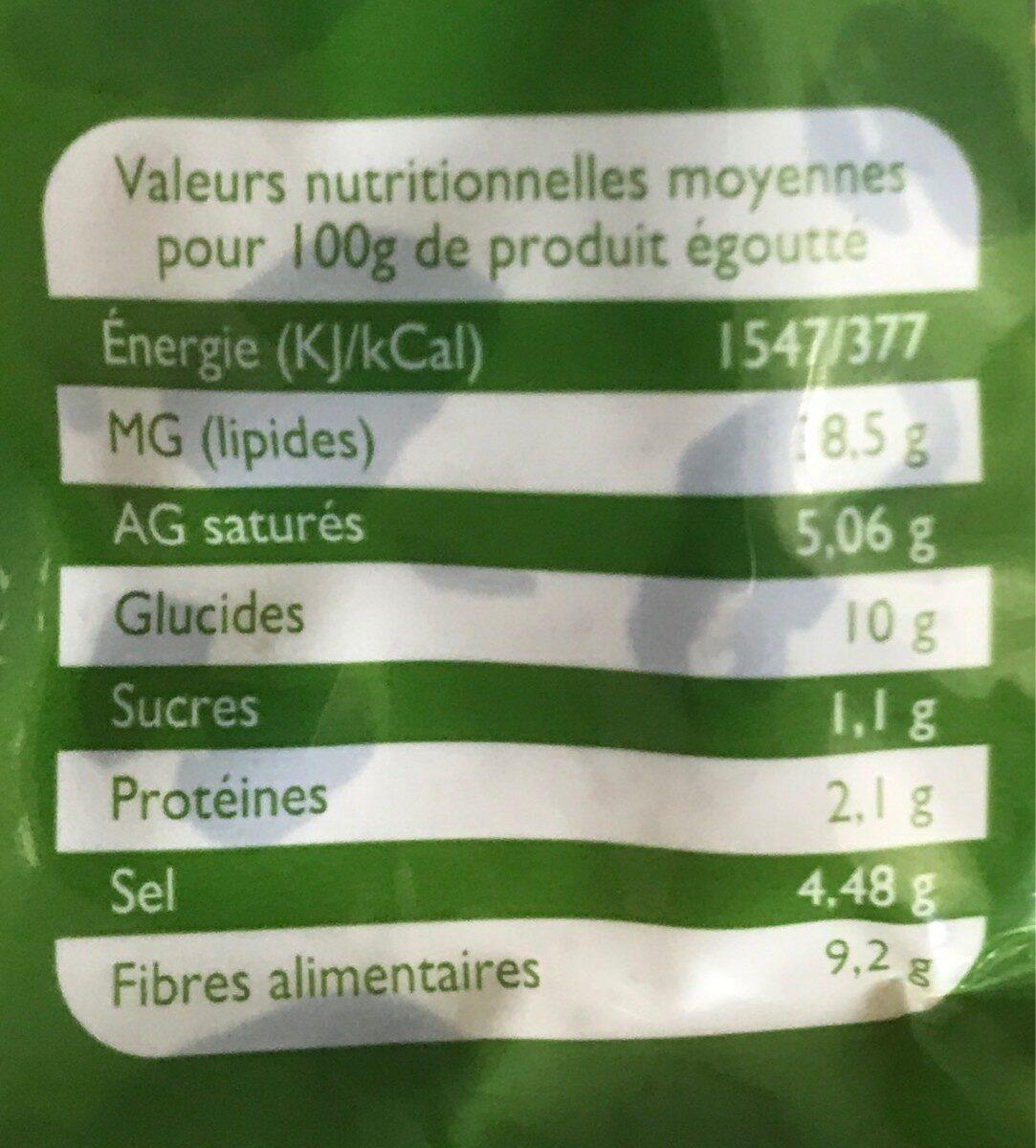 Olives noires aux aromates de Provence - Voedigswaarden