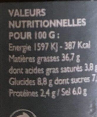Tapenade - Valori nutrizionali - fr