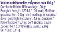 Délice De Yaourt Cerise - Nutrition facts - fr