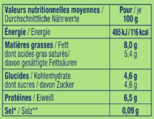 Fromage blanc nature - Bibeleskaes - Informations nutritionnelles - fr
