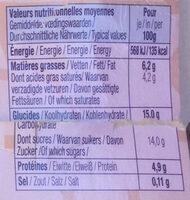 Bibeleskaes sur lit de pommes cannelle - Informations nutritionnelles - fr