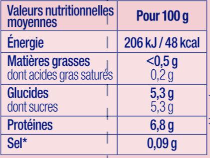 Fromage Blanc 0 % Nature - Wartości odżywcze - fr
