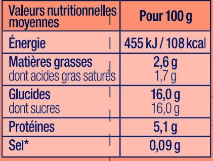 Fromage Blanc aux Fruits - Informations nutritionnelles - fr