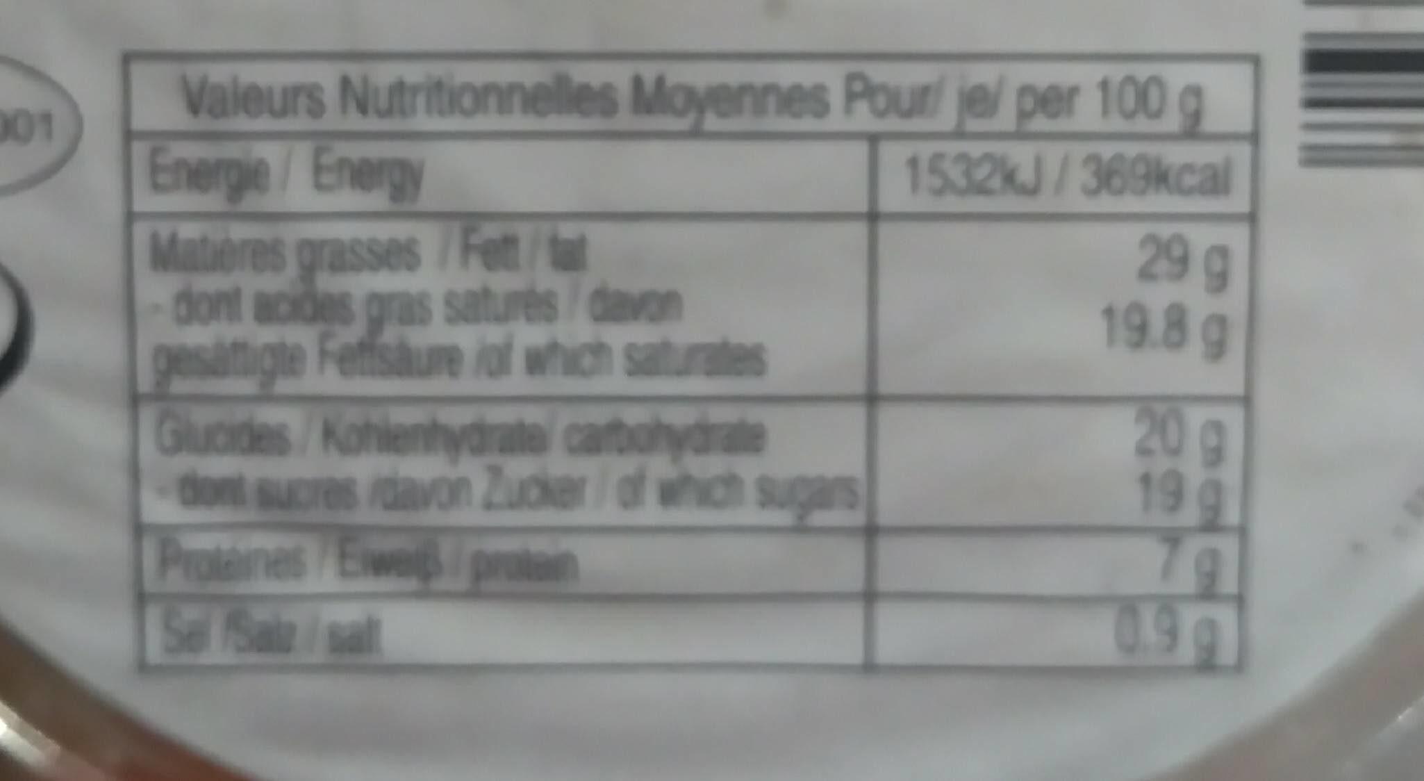 Delice a la papaye - Informations nutritionnelles - fr