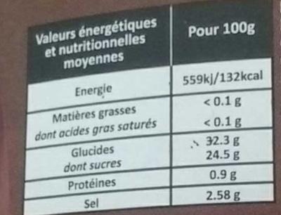 Sauce barbecue - Voedingswaarden